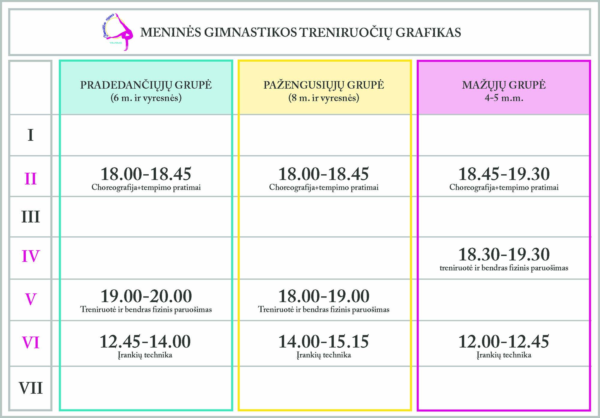 Gimnastikos tvarkarastis minties g